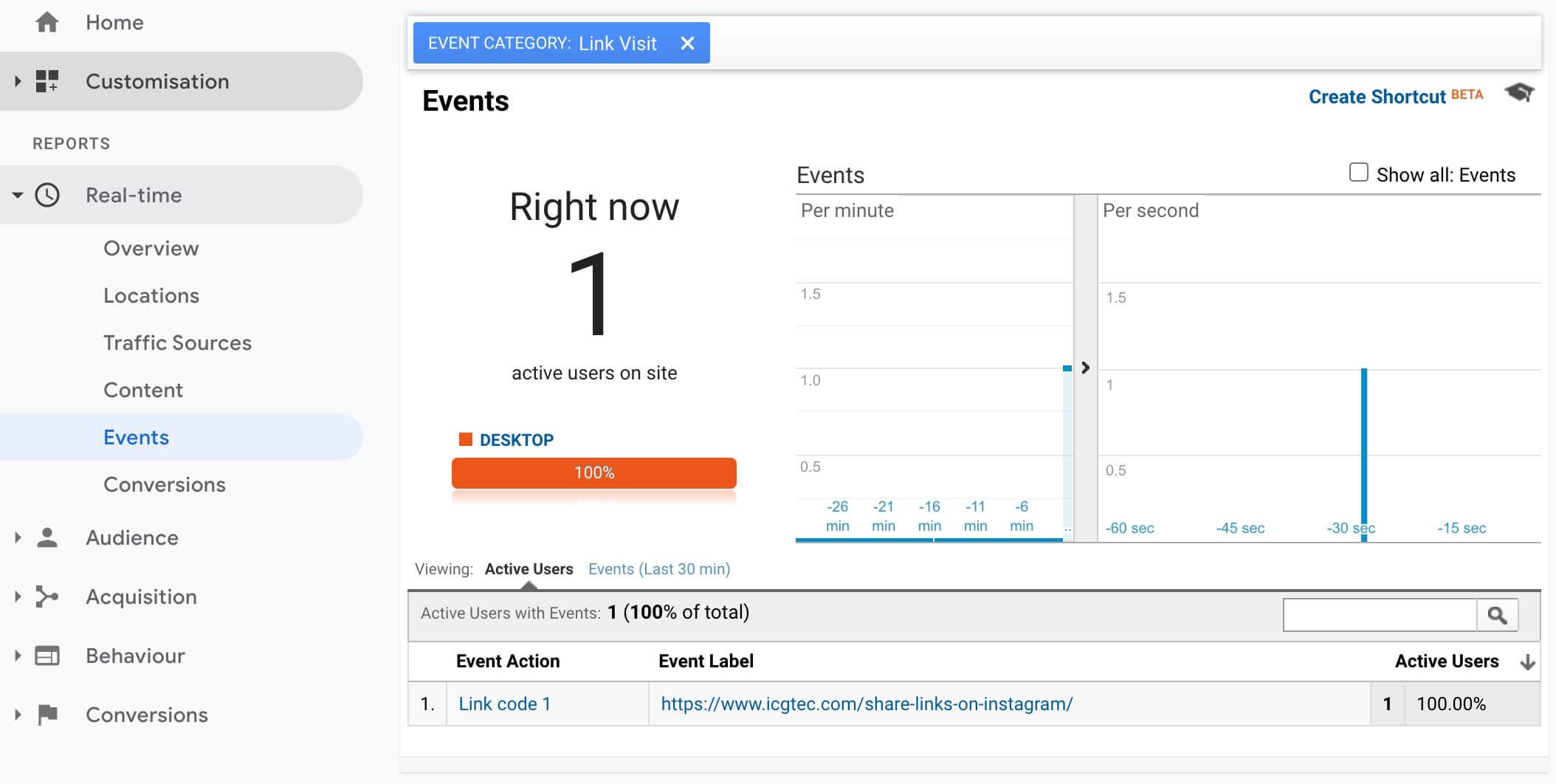 Livegate - select Google Analytics integration